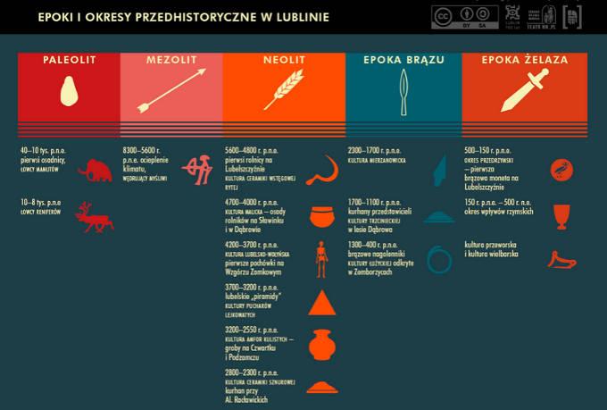Lublin_instrukcja